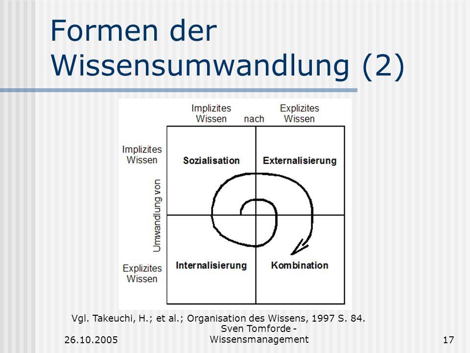 Formen der Wissensumwandlung (2)
