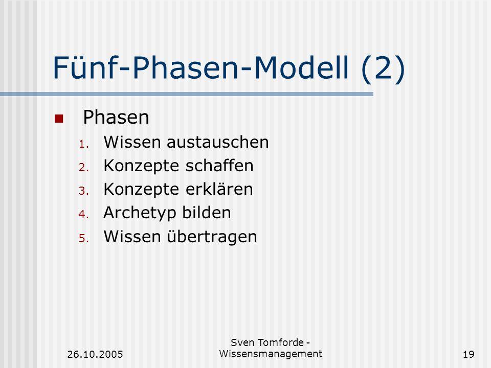 Fünf-Phasen-Modell (2)