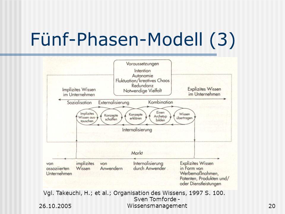 Fünf-Phasen-Modell (3)
