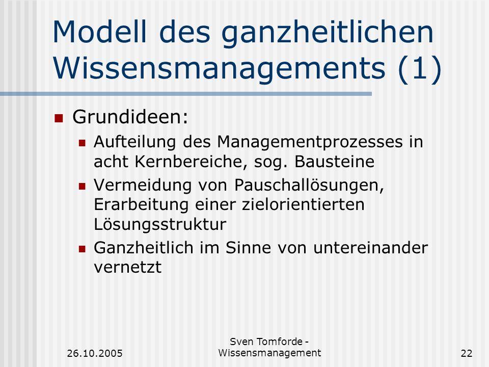 Modell des ganzheitlichen Wissensmanagements (1)