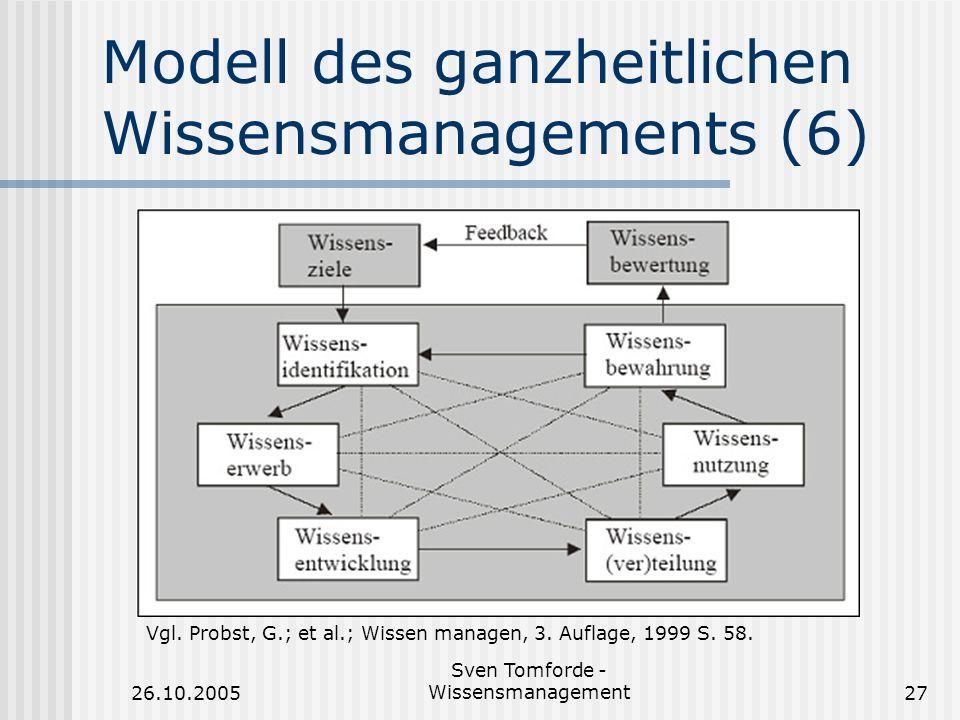 Modell des ganzheitlichen Wissensmanagements (6)