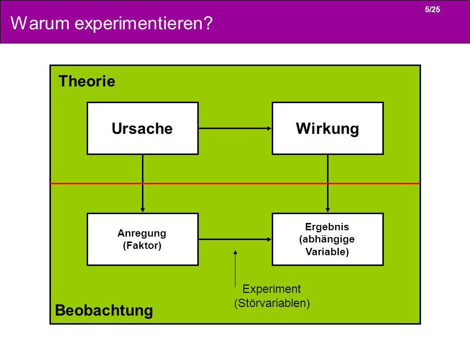 Warum experimentieren