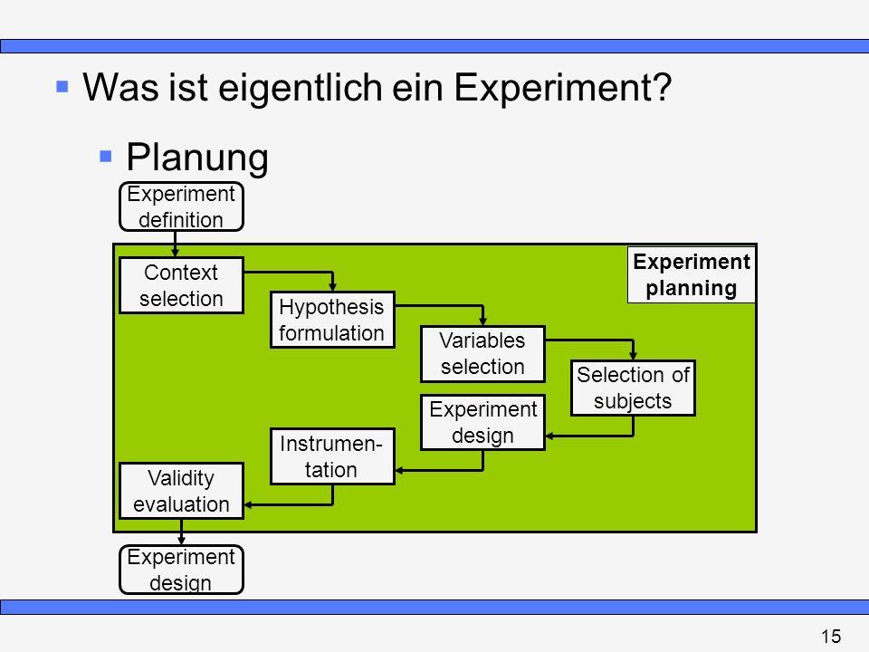 Was ist eigentlich ein Experiment Planung