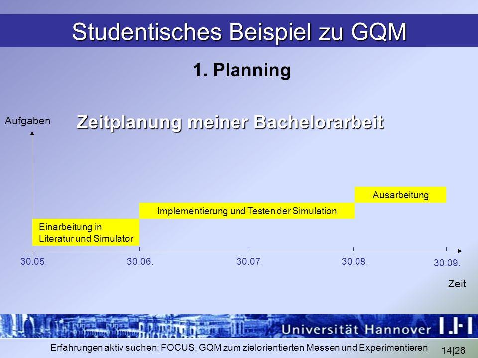 Zeitplanung meiner Bachelorarbeit