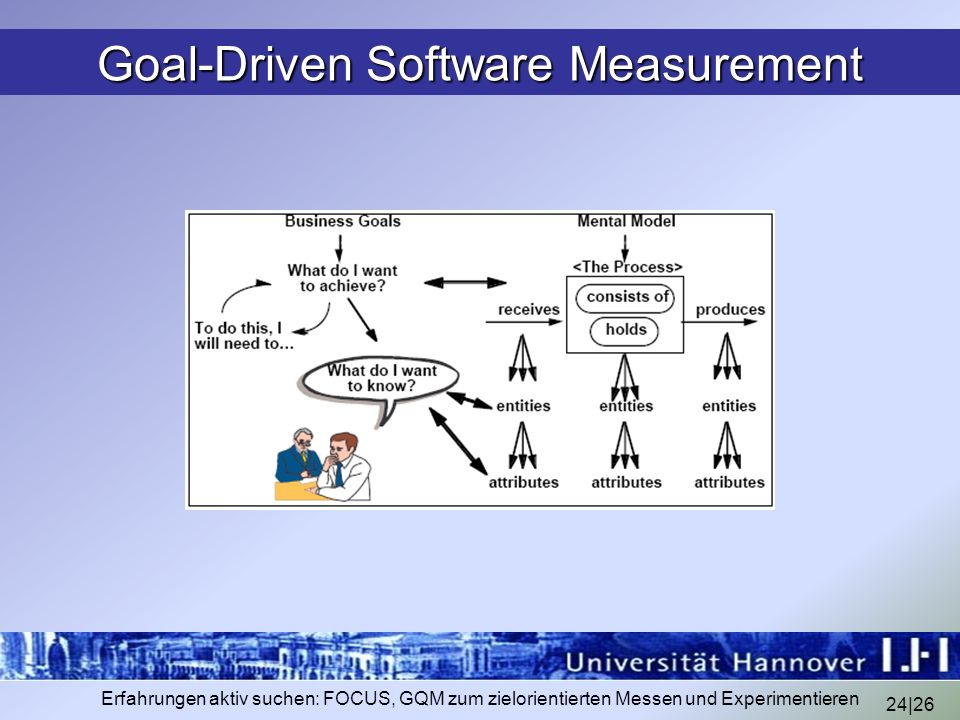 Goal-Driven Software Measurement