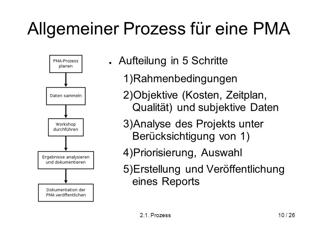 Allgemeiner Prozess für eine PMA