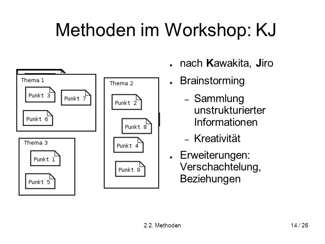 Methoden im Workshop: KJ