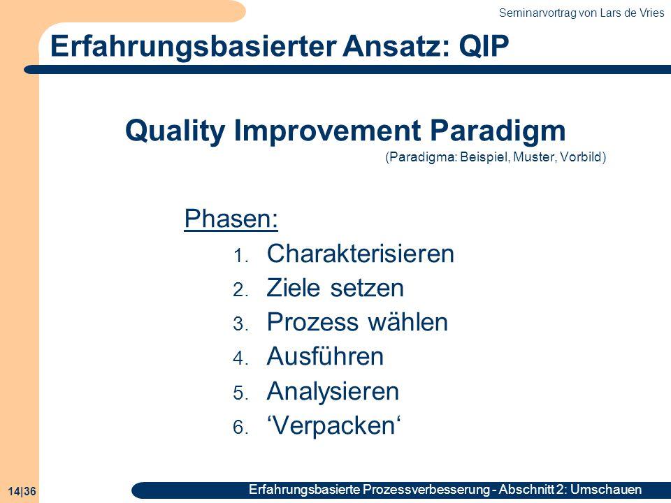 Erfahrungsbasierter Ansatz: QIP