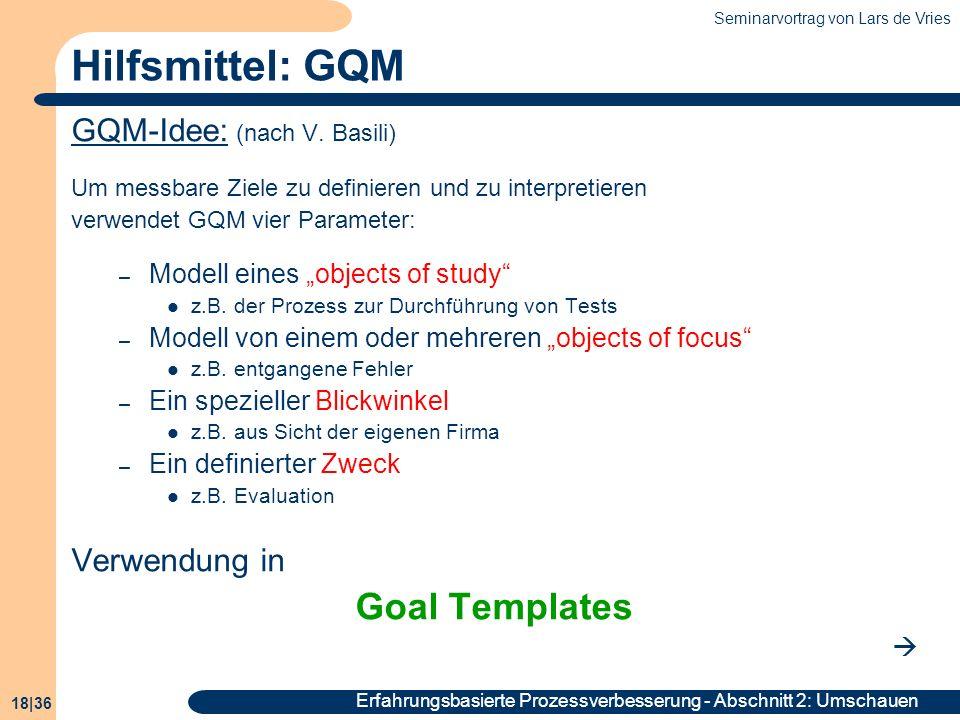 Hilfsmittel: GQM Goal Templates GQM-Idee: (nach V. Basili)