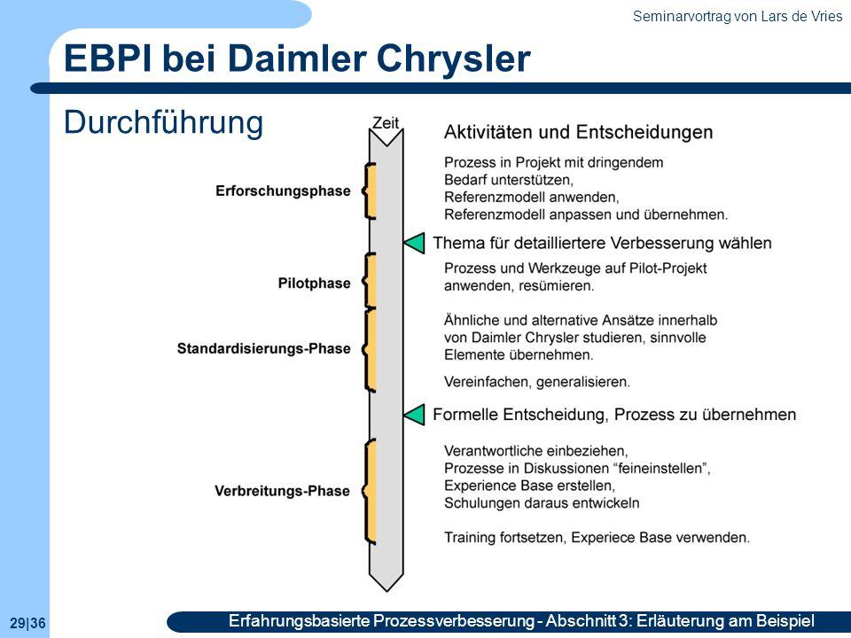 EBPI bei Daimler Chrysler