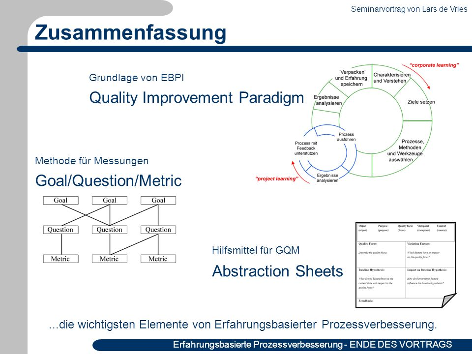 Zusammenfassung Quality Improvement Paradigm Goal/Question/Metric