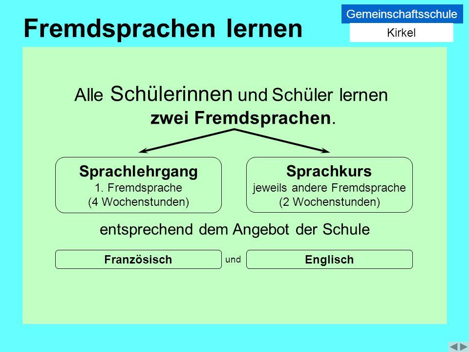 Gemeinschaftsschule Kirkel. Fremdsprachen lernen. Klassenstufen 5 und 6. Alle Schülerinnen und Schüler lernen zwei Fremdsprachen.
