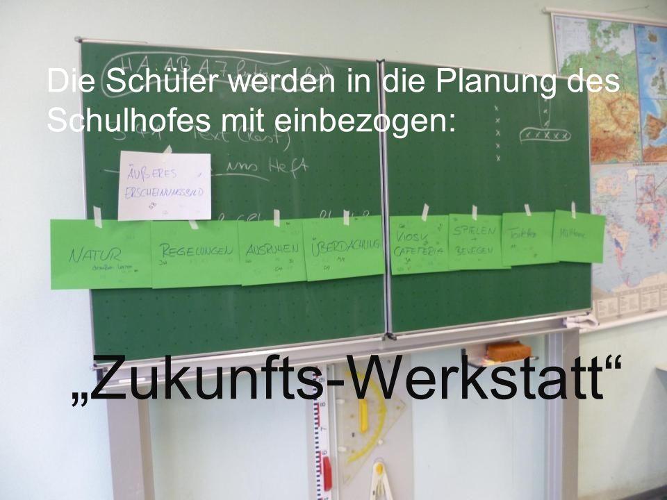 """""""Zukunfts-Werkstatt"""