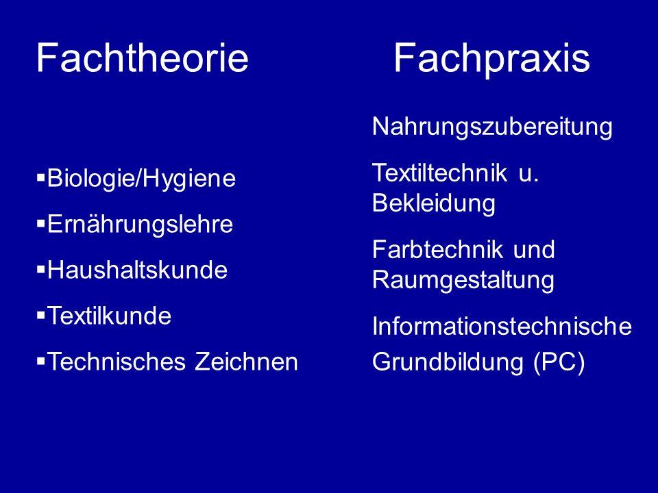 Fachtheorie Fachpraxis Nahrungszubereitung Textiltechnik u. Bekleidung