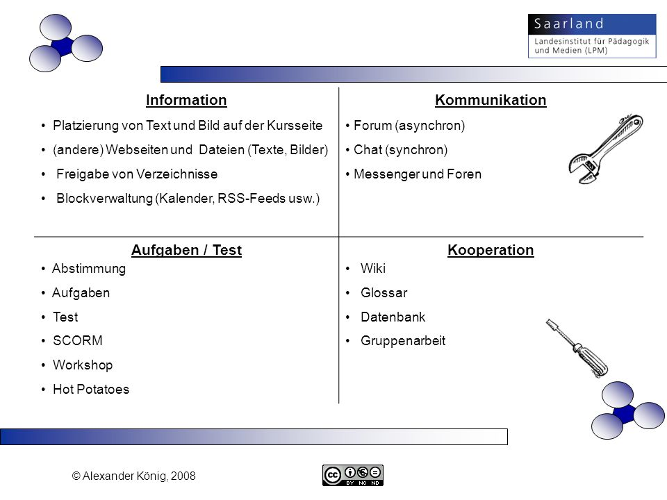 Information Kommunikation Aufgaben / Test Kooperation
