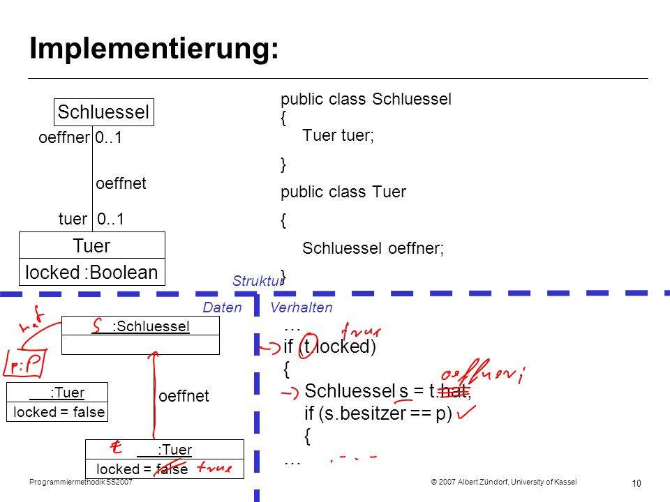 Implementierung: Schluessel Tuer locked :Boolean