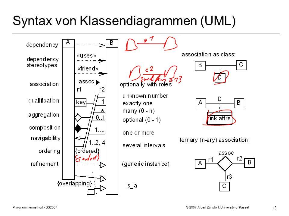 Syntax von Klassendiagrammen (UML)
