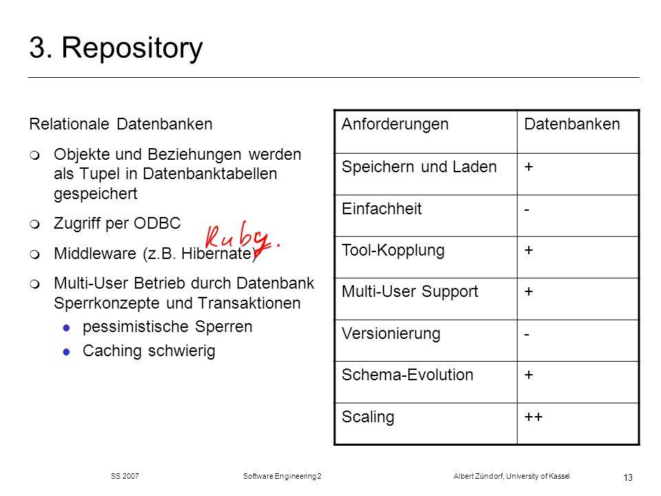 3. Repository Relationale Datenbanken