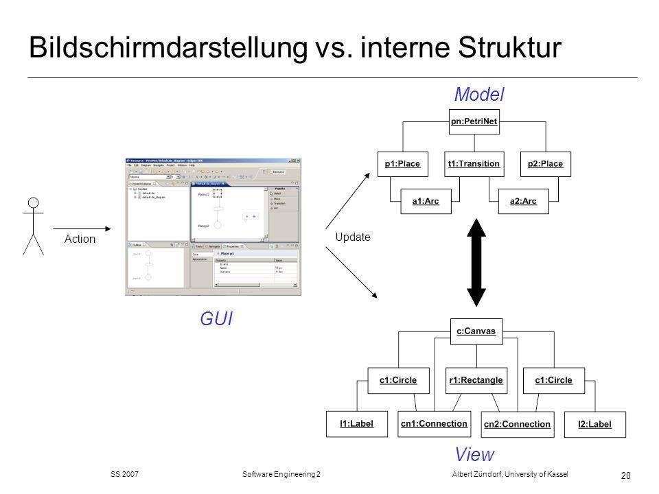 Bildschirmdarstellung vs. interne Struktur