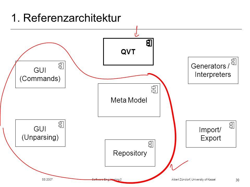 Generators / Interpreters