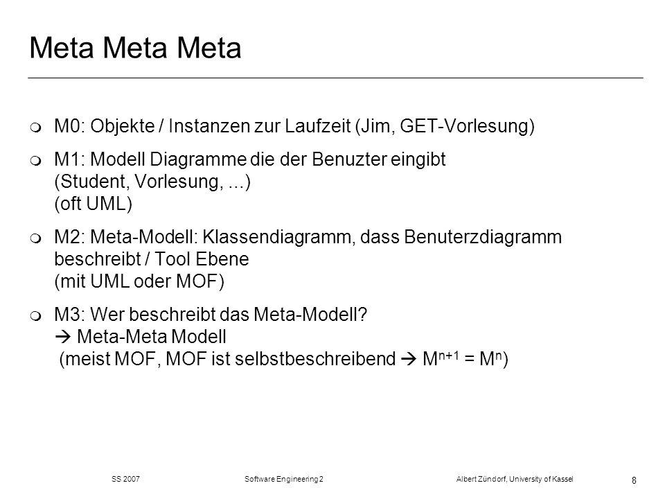 Meta Meta Meta M0: Objekte / Instanzen zur Laufzeit (Jim, GET-Vorlesung)