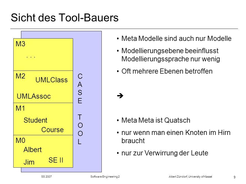 Sicht des Tool-Bauers Meta Modelle sind auch nur Modelle