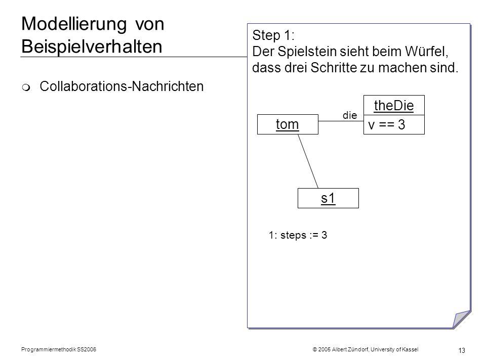 Modellierung von Beispielverhalten