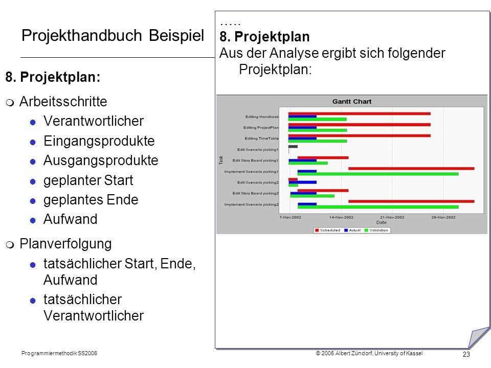 Projekthandbuch Beispiel