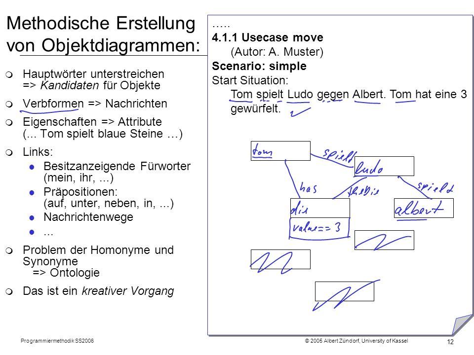 Methodische Erstellung von Objektdiagrammen: