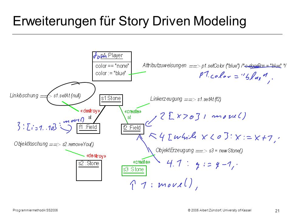 Erweiterungen für Story Driven Modeling