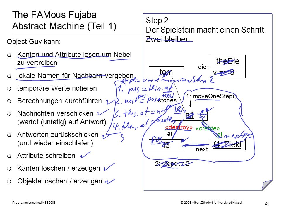 The FAMous Fujaba Abstract Machine (Teil 1)