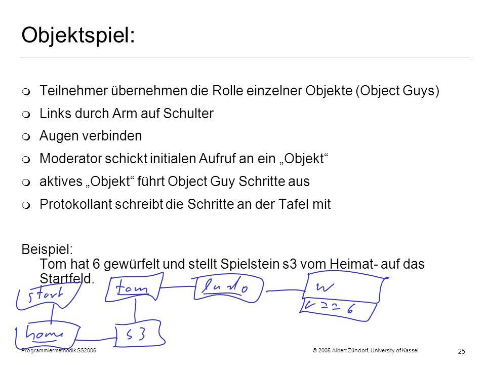 Objektspiel: Teilnehmer übernehmen die Rolle einzelner Objekte (Object Guys) Links durch Arm auf Schulter.
