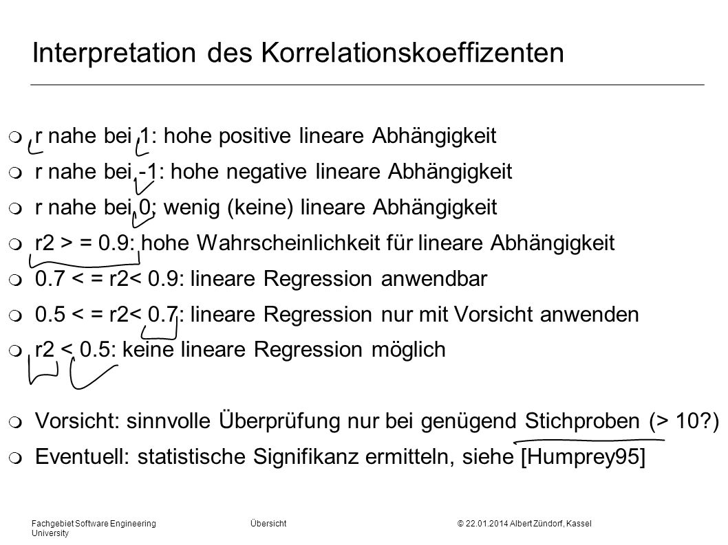 Interpretation des Korrelationskoeffizenten