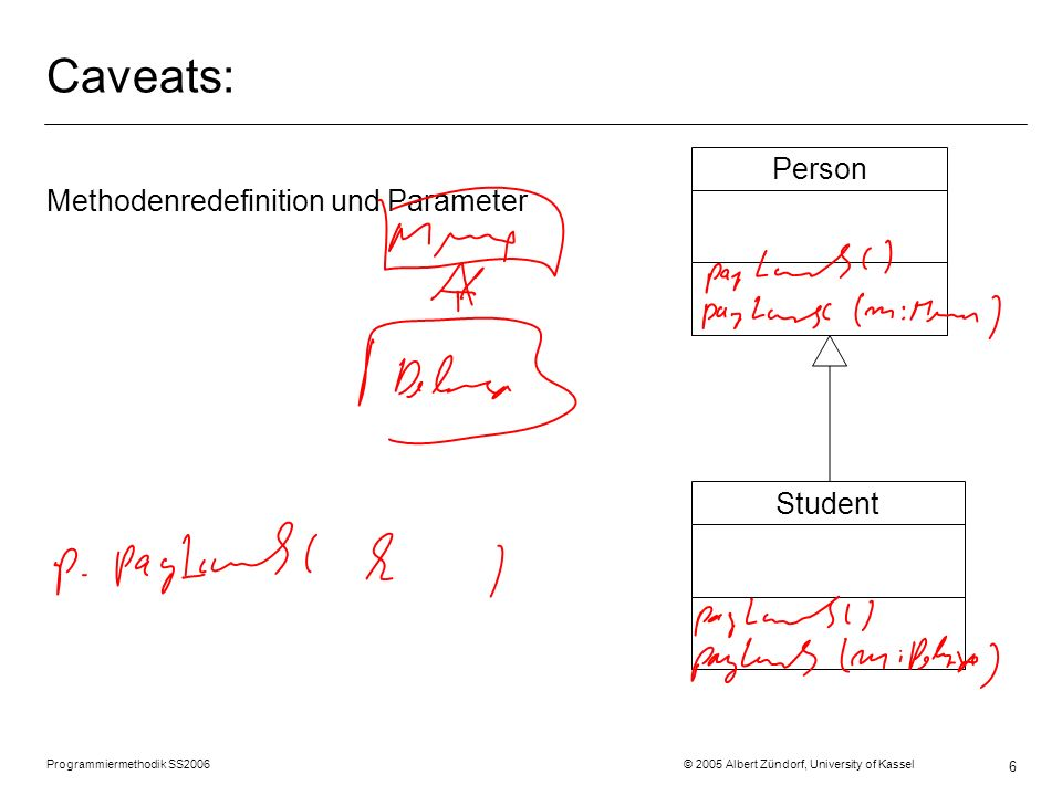 Caveats: Person Methodenredefinition und Parameter Student