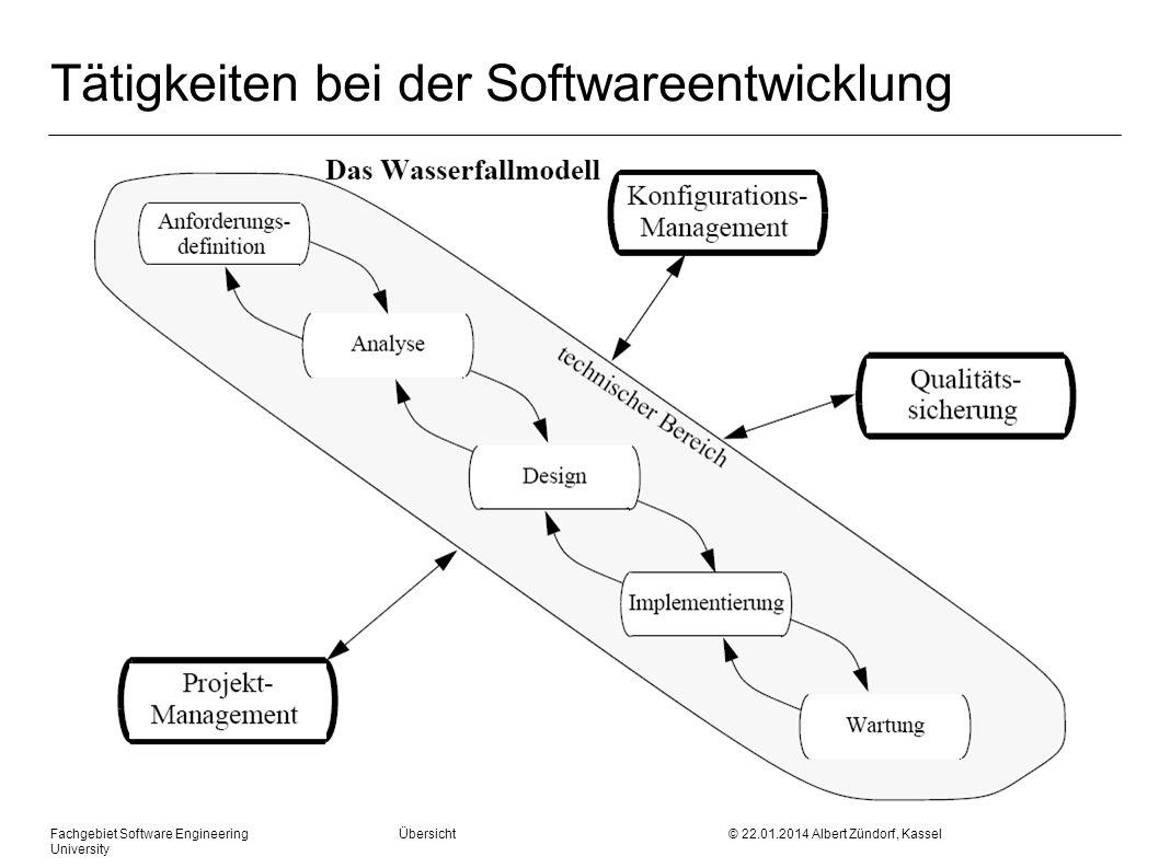 Tätigkeiten bei der Softwareentwicklung