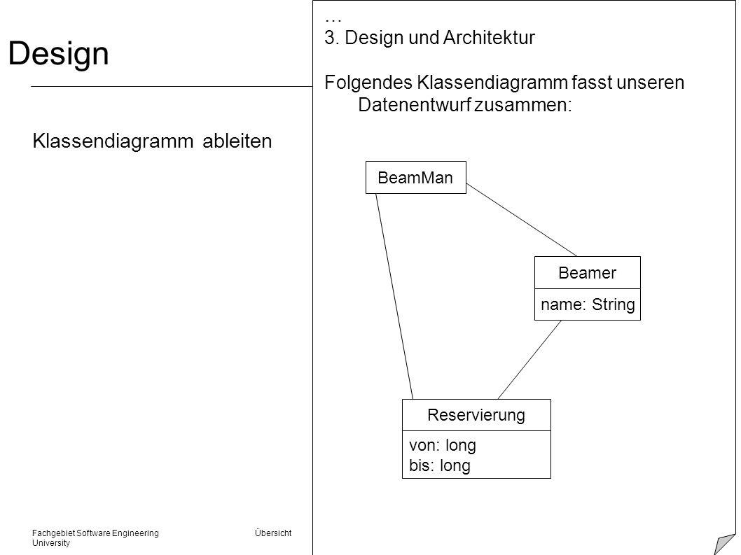 Design Klassendiagramm ableiten … 3. Design und Architektur