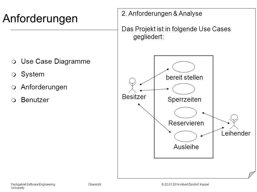 Anforderungen Use Case Diagramme System Anforderungen Benutzer