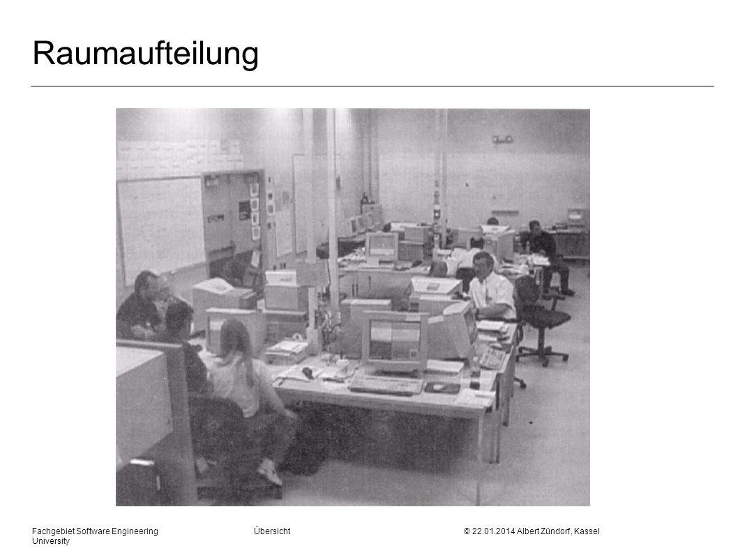 Raumaufteilung Fachgebiet Software Engineering Übersicht © 27.03.2017 Albert Zündorf, Kassel University.