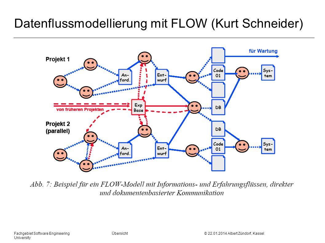Datenflussmodellierung mit FLOW (Kurt Schneider)