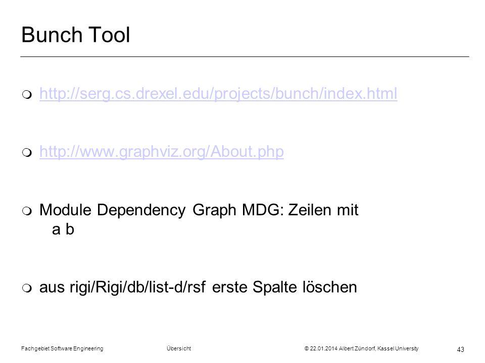 Bunch Tool http://serg.cs.drexel.edu/projects/bunch/index.html