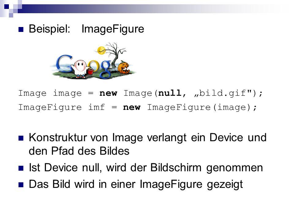 Beispiel: ImageFigure
