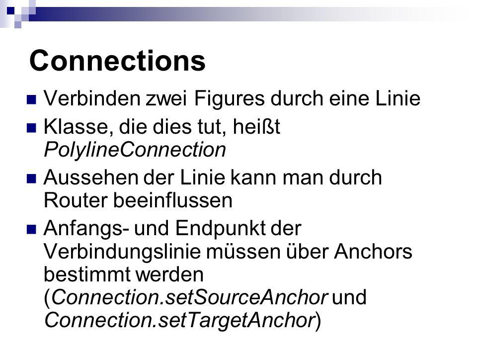 Connections Verbinden zwei Figures durch eine Linie