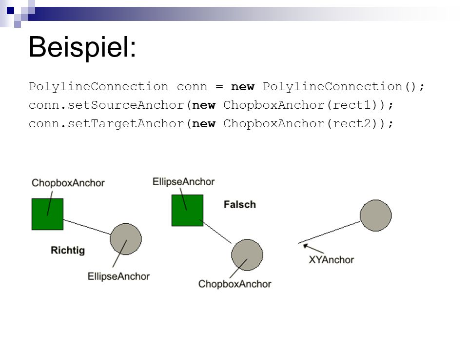 Beispiel: PolylineConnection conn = new PolylineConnection();