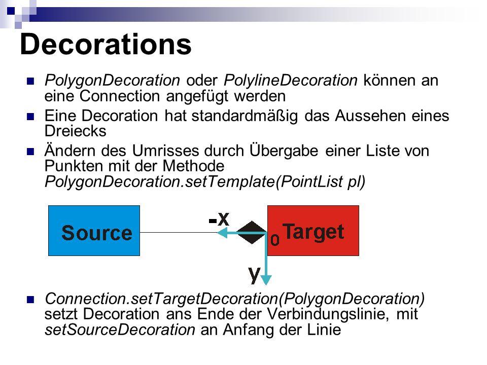 Decorations PolygonDecoration oder PolylineDecoration können an eine Connection angefügt werden.