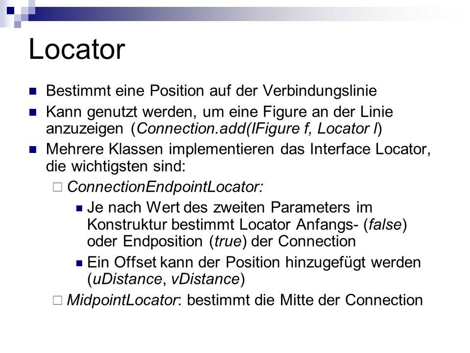 Locator Bestimmt eine Position auf der Verbindungslinie