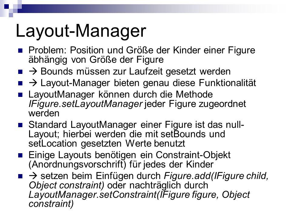 Layout-Manager Problem: Position und Größe der Kinder einer Figure äbhängig von Größe der Figure.  Bounds müssen zur Laufzeit gesetzt werden.