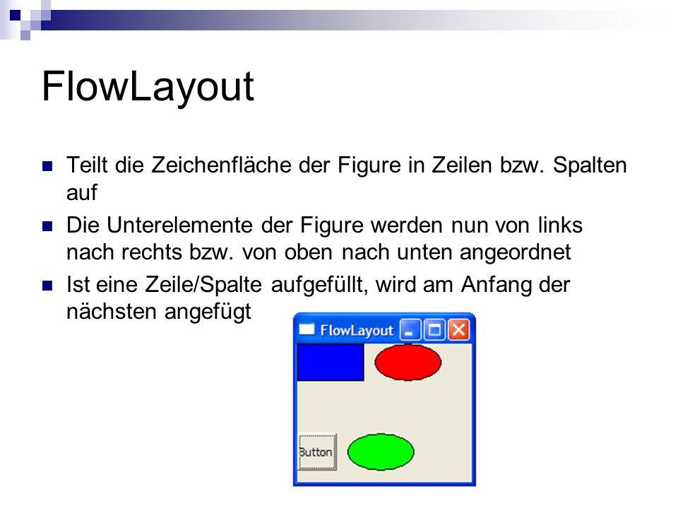 FlowLayout Teilt die Zeichenfläche der Figure in Zeilen bzw. Spalten auf.