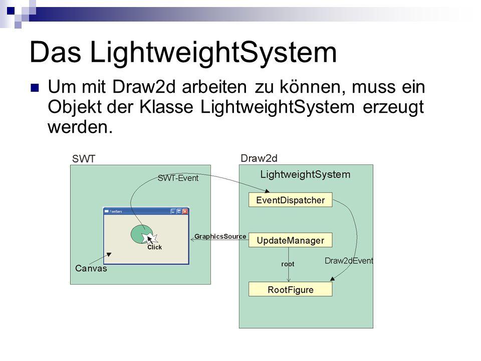 Das LightweightSystem