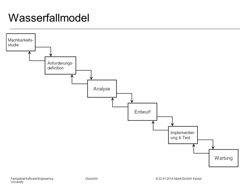 Wasserfallmodel Fachgebiet Software Engineering Übersicht © 27.03.2017 Albert Zündorf, Kassel University.
