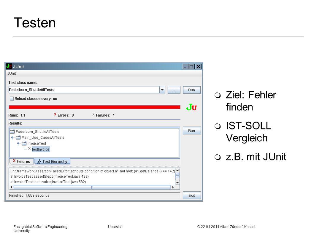 Testen Ziel: Fehler finden IST-SOLL Vergleich z.B. mit JUnit